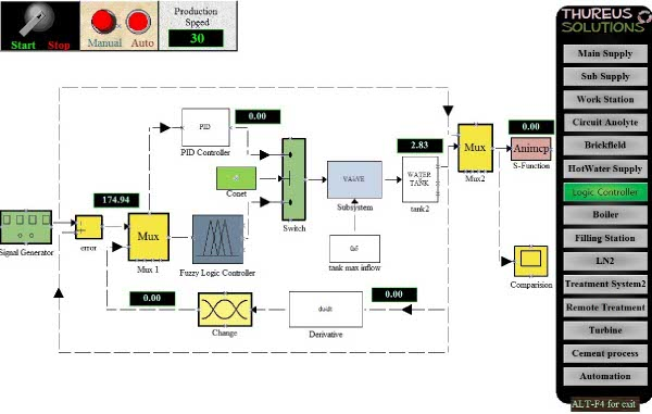 Image of Logic Controller